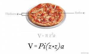 La pizza: perche' e' cosi' indigesta?