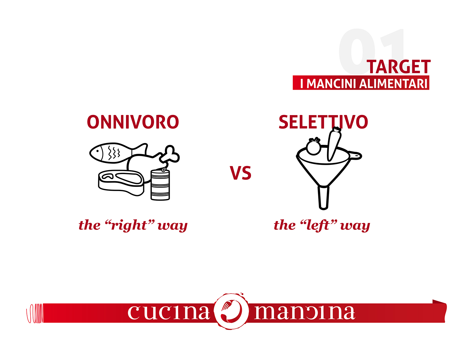 PITCH 01 idea B TARGET right left ITA copia
