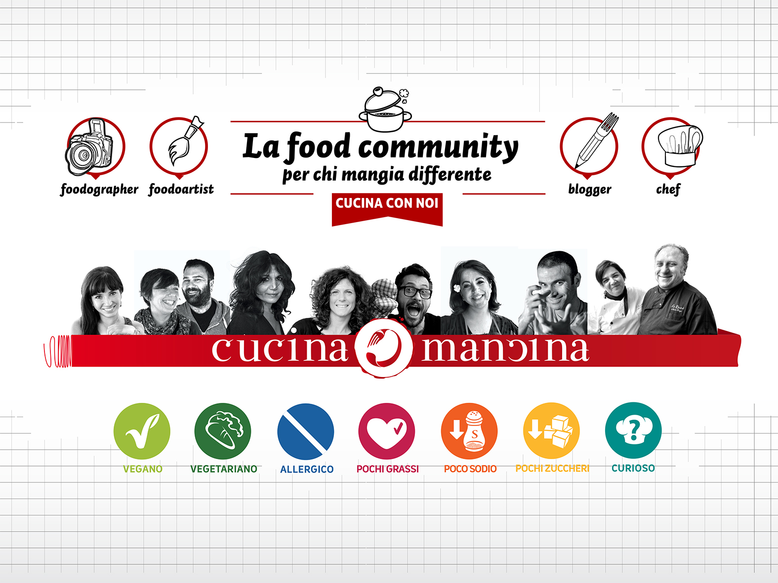 PITCH 01 idea R sintesi foodCommunity copia