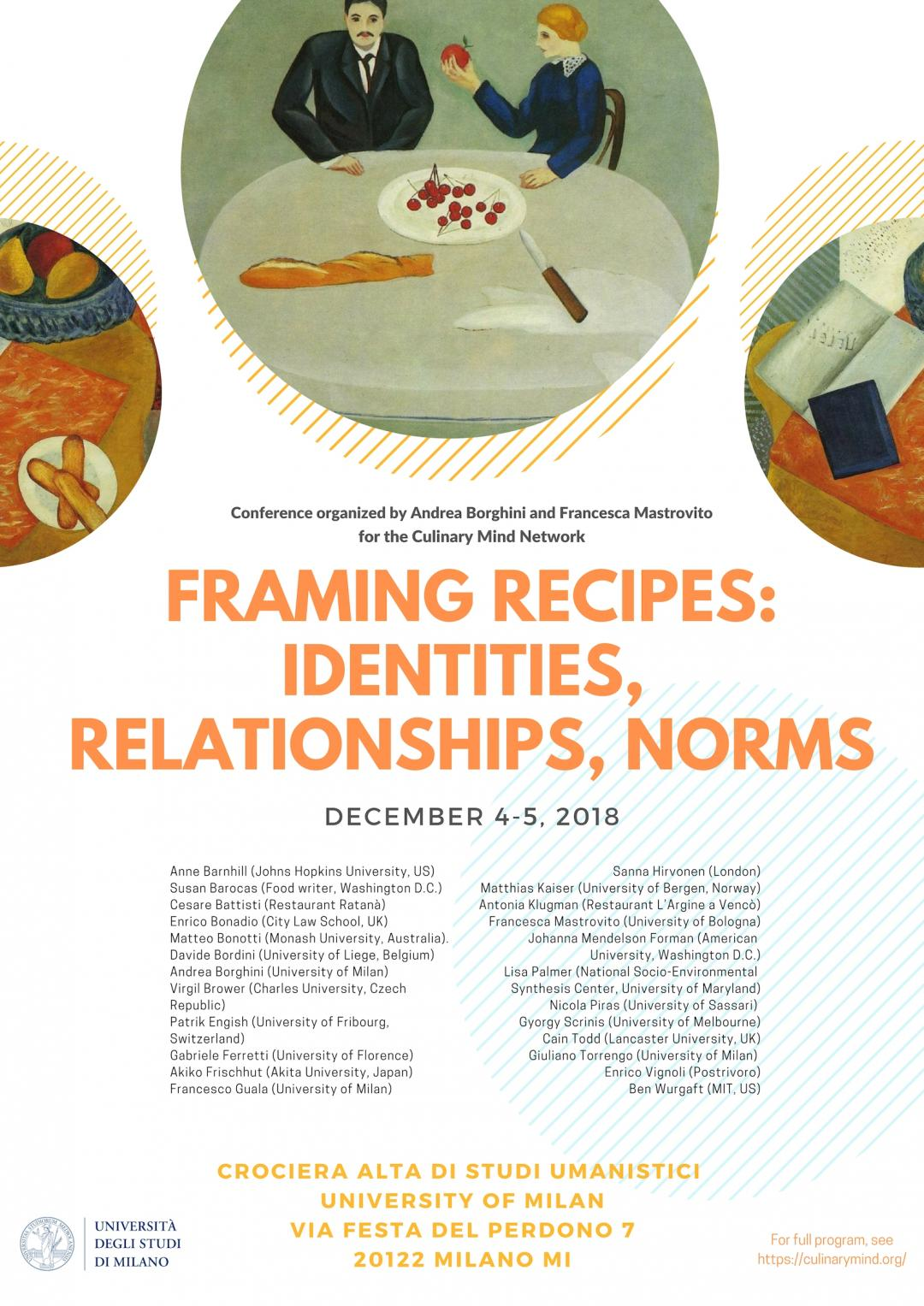 Framing Recipes - identity, relationship and norms